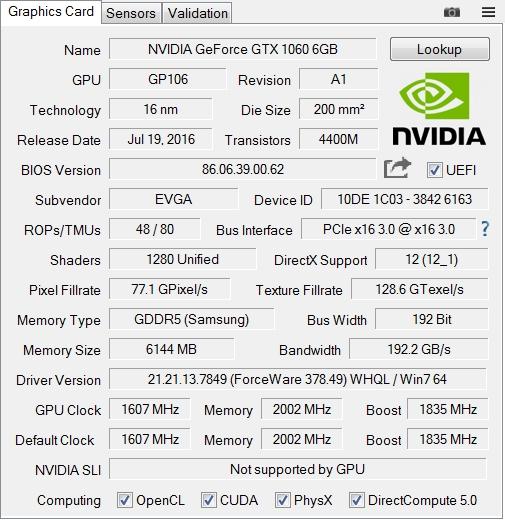 GeForce GTX1060 SC GAMINGの性能