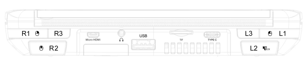 GPD WIN2の改良点 L3、R3のボタンの位置を変更